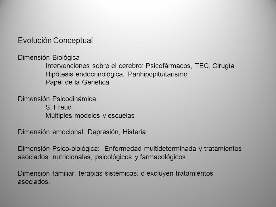 Evolución Conceptual Dimensión Biológica Intervenciones sobre el cerebro: Psicofármacos, TEC, Cirugía Hipótesis endocrinológica: Panhipopituitarismo P