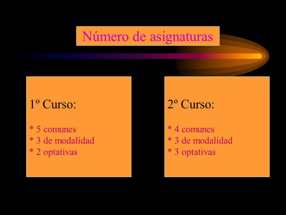 Número de asignaturas 1º Curso: * 5 comunes * 3 de modalidad * 2 optativas 2º Curso: * 4 comunes * 3 de modalidad * 3 optativas