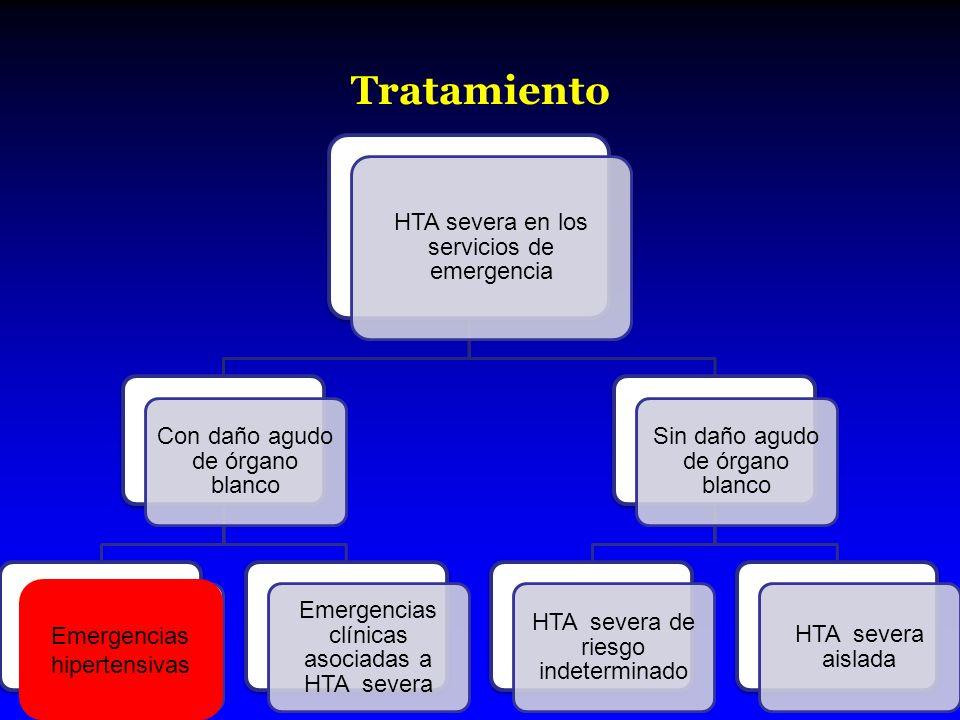 Tratamiento HTA severa en los servicios de emergencia Con daño agudo de órgano blanco Emergencias hipertensivas Emergencias clínicas asociadas a HTA s