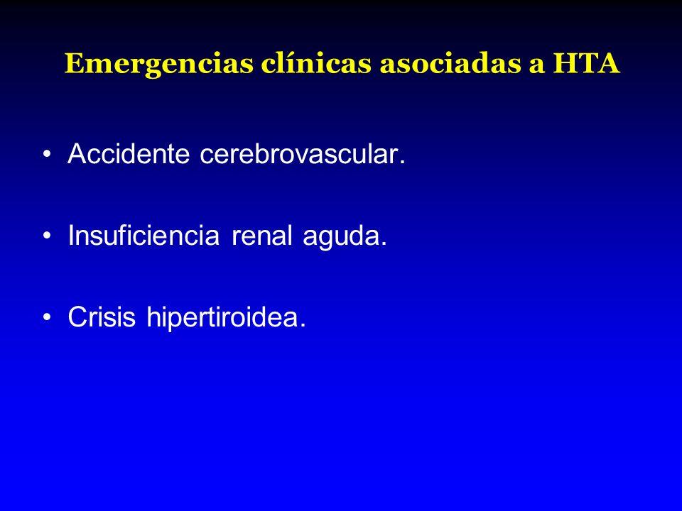 Clasificación HTA severa en los servicios de emergencia Con daño agudo de órgano blanco Emergencias hipertensivas Emergencias clínicas asociadas a HTA severa Sin daño agudo de órgano blanco HTA severa de riesgo indeterminado HTA severa aislada HTA severa de riesgo indeterminado