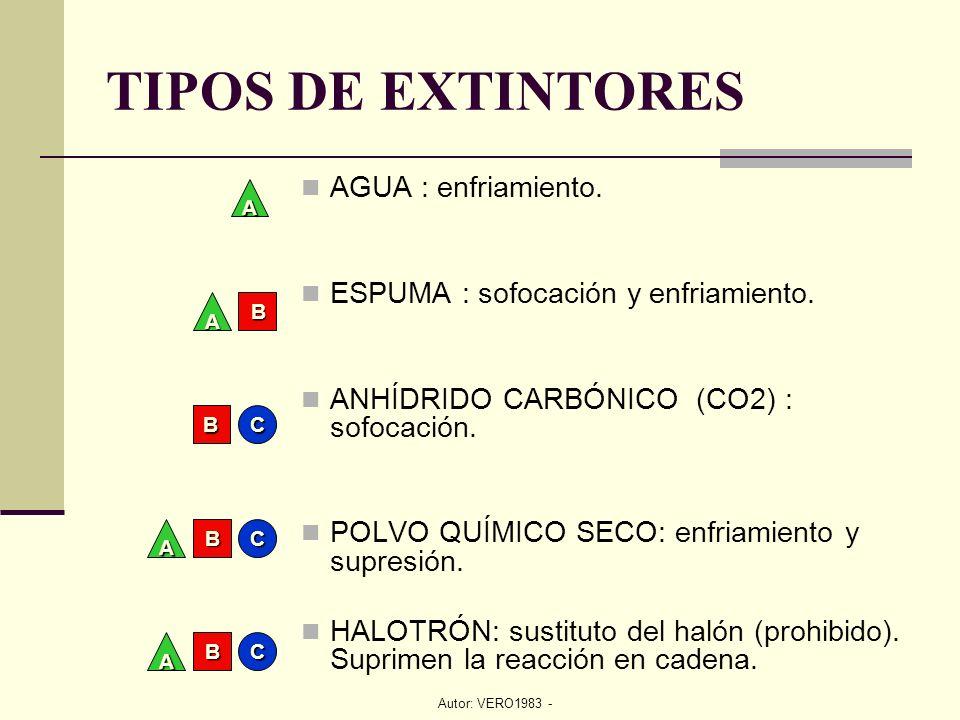 Autor: VERO1983 - TIPOS DE EXTINTORES AGUA : enfriamiento. ESPUMA : sofocación y enfriamiento. ANHÍDRIDO CARBÓNICO (CO2) : sofocación. POLVO QUÍMICO S