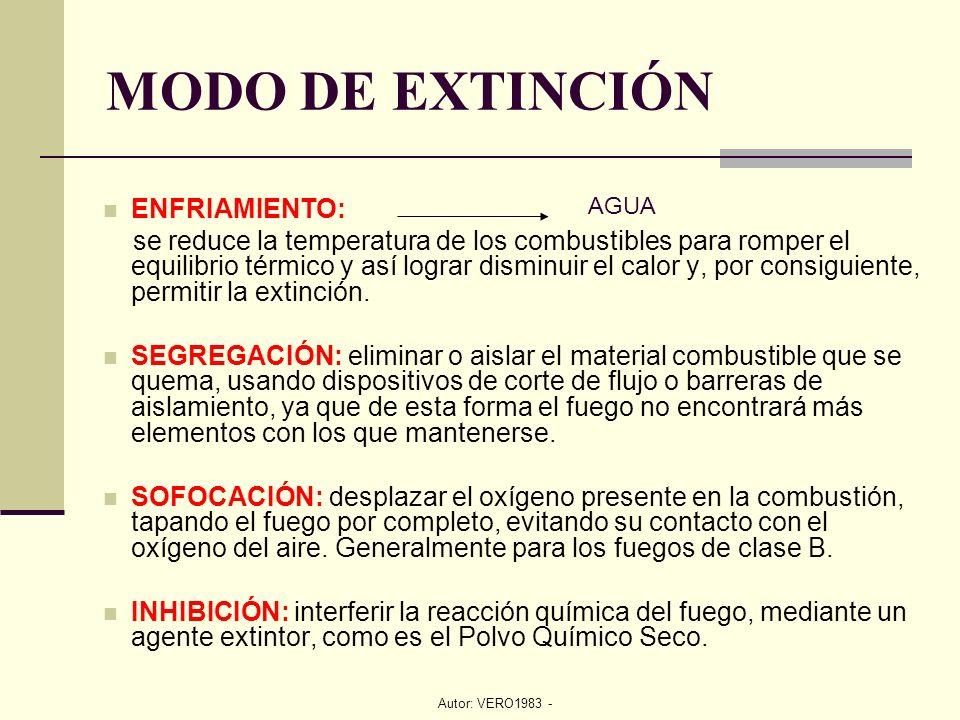 Autor: VERO1983 - MODO DE EXTINCIÓN ENFRIAMIENTO: se reduce la temperatura de los combustibles para romper el equilibrio térmico y así lograr disminui