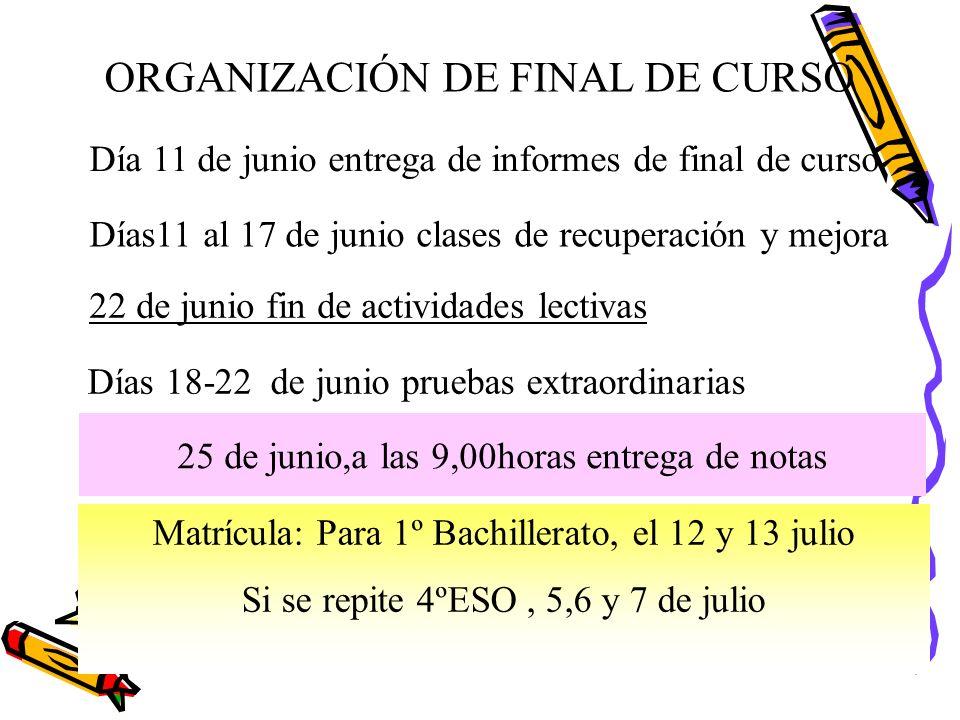 ORGANIZACIÓN DE FINAL DE CURSO Día 11 de junio entrega de informes de final de curso Días 18-22 de junio pruebas extraordinarias Matrícula: Para 1º Ba