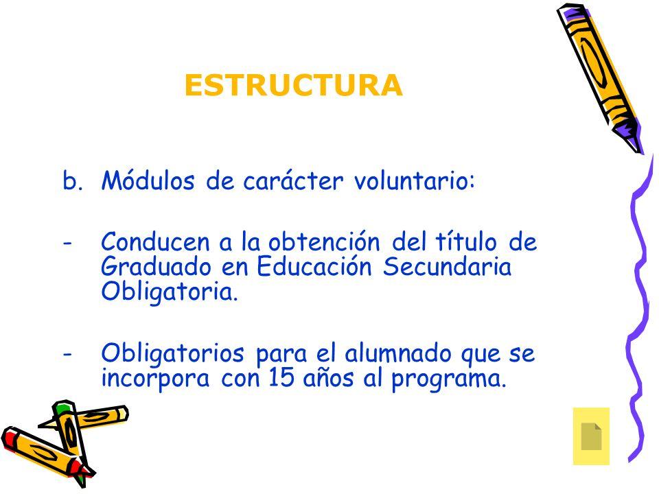 ESTRUCTURA b.Módulos de carácter voluntario: -Conducen a la obtención del título de Graduado en Educación Secundaria Obligatoria. -Obligatorios para e