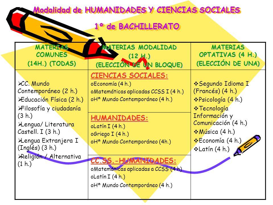 Modalidad de HUMANIDADES Y CIENCIAS SOCIALES 1º de BACHILLERATO MATERIAS COMUNES (14H.) (TODAS) MATERIAS MODALIDAD (12 H.) (ELECCIÓN DE UN BLOQUE) MAT