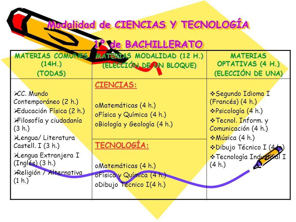 Modalidad de CIENCIAS Y TECNOLOGÍA 1º de BACHILLERATO MATERIAS COMUNES (14H.) (TODAS) MATERIAS MODALIDAD (12 H.) (ELECCIÓN DE UN BLOQUE) MATERIAS OPTA