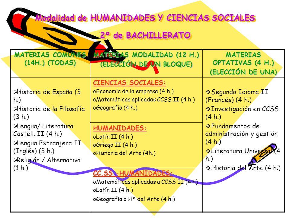 Modalidad de HUMANIDADES Y CIENCIAS SOCIALES 2º de BACHILLERATO MATERIAS COMUNES (14H.) (TODAS) MATERIAS MODALIDAD (12 H.) (ELECCIÓN DE UN BLOQUE) MAT