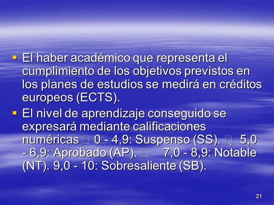 21 El haber académico que representa el cumplimiento de los objetivos previstos en los planes de estudios se medirá en créditos europeos (ECTS).