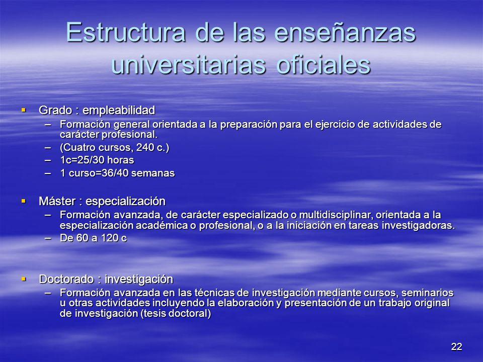 22 Estructura de las enseñanzas universitarias oficiales Grado : empleabilidad Grado : empleabilidad –Formación general orientada a la preparación para el ejercicio de actividades de carácter profesional.