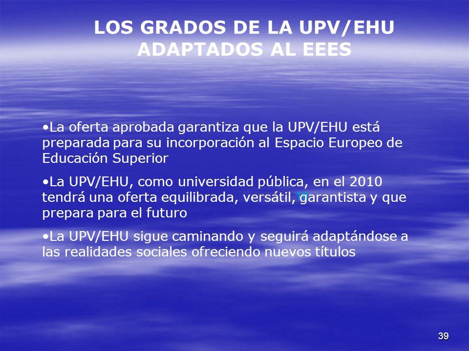 39 10 LOS GRADOS DE LA UPV/EHU ADAPTADOS AL EEES La oferta aprobada garantiza que la UPV/EHU está preparada para su incorporación al Espacio Europeo de Educación Superior La UPV/EHU, como universidad pública, en el 2010 tendrá una oferta equilibrada, versátil, garantista y que prepara para el futuro La UPV/EHU sigue caminando y seguirá adaptándose a las realidades sociales ofreciendo nuevos títulos
