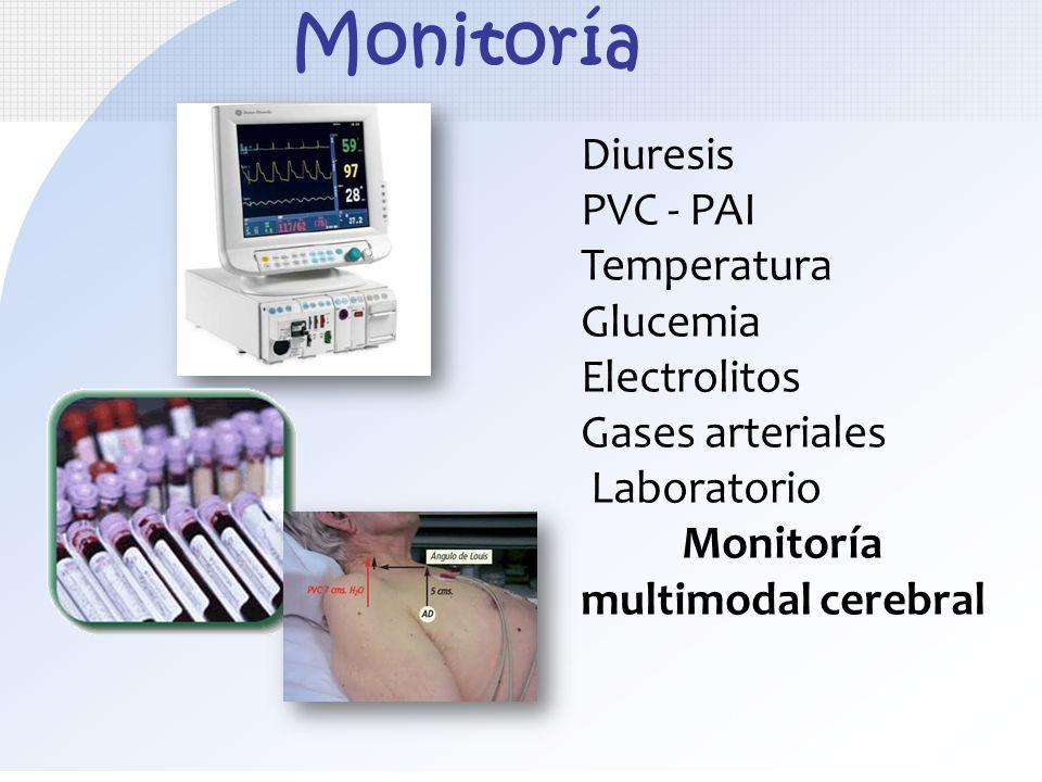 Monitoría Diuresis PVC - PAI Temperatura Glucemia Electrolitos Gases arteriales Laboratorio Monitoría multimodal cerebral