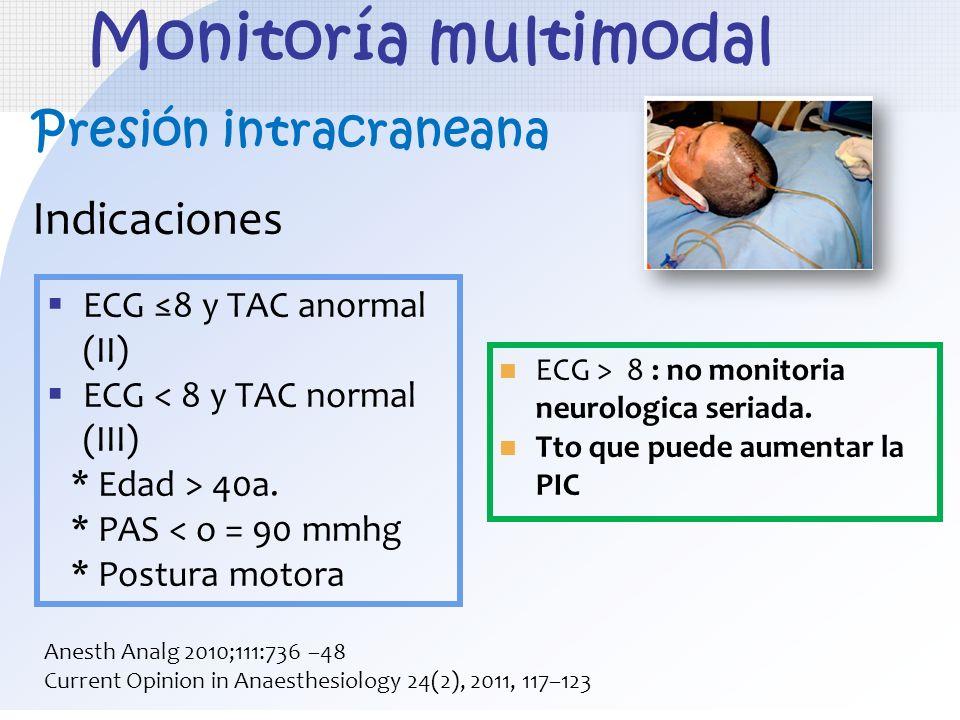 Presión intracraneana Indicaciones Monitoría multimodal ECG 8 y TAC anormal (II) ECG < 8 y TAC normal (III) * Edad > 40a. * PAS < o = 90 mmhg * Postur