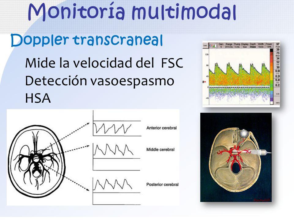Doppler transcraneal Mide la velocidad del FSC Detección vasoespasmo HSA Monitoría multimodal