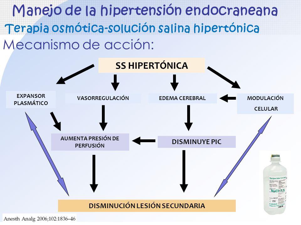 Mecanismo de acción: Manejo de la hipertensión endocraneana Terapia osmótica-solución salina hipertónica SS HIPERTÓNICA EXPANSOR PLASMÁTICO VASORREGUL