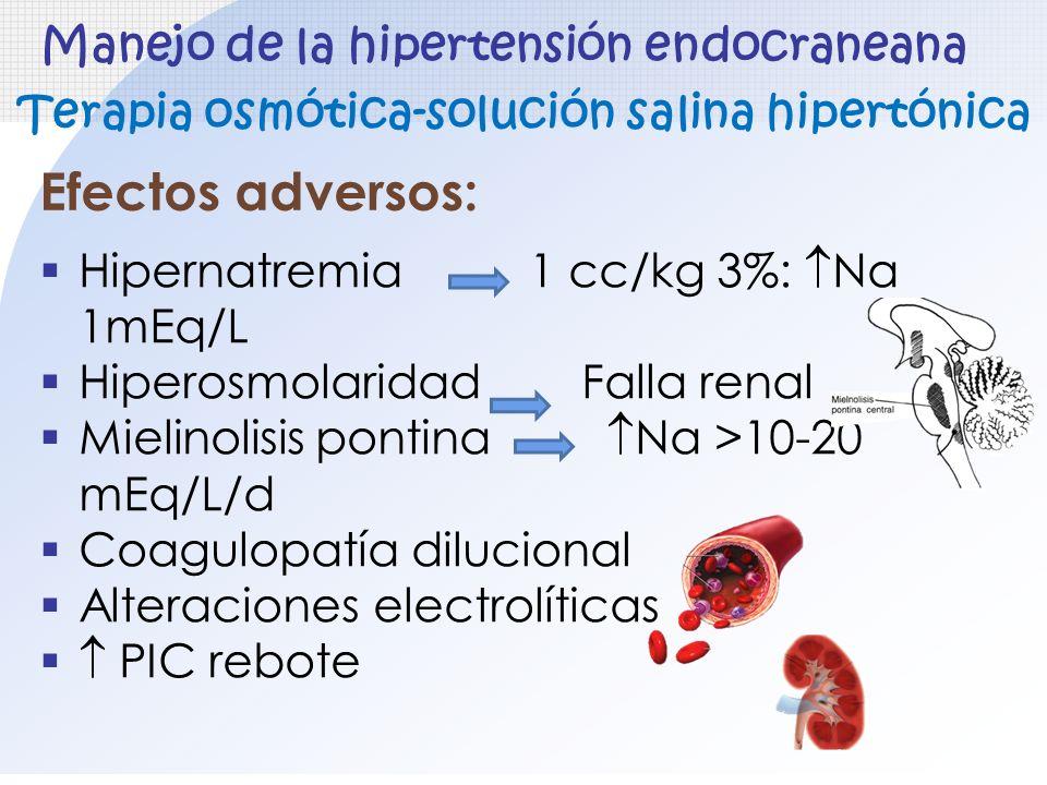 Hipernatremia 1 cc/kg 3%: Na 1mEq/L Hiperosmolaridad Falla renal Mielinolisis pontina Na >10-20 mEq/L/d Coagulopatía dilucional Alteraciones electrolí