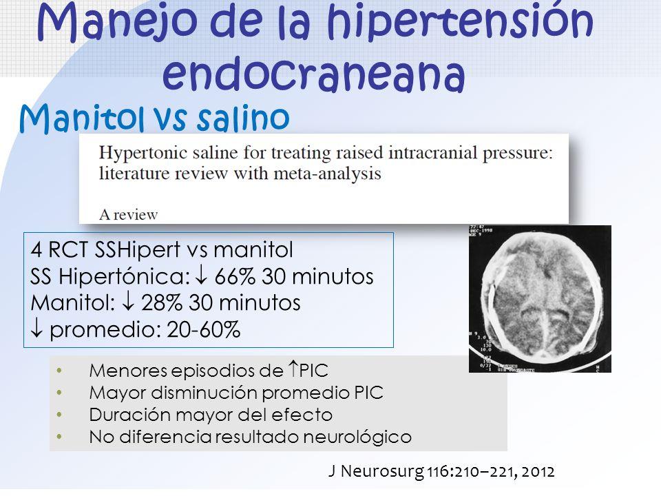 Manejo de la hipertensión endocraneana Manitol vs salino J Neurosurg 116:210–221, 2012 4 RCT SSHipert vs manitol SS Hipertónica: 66% 30 minutos Manito