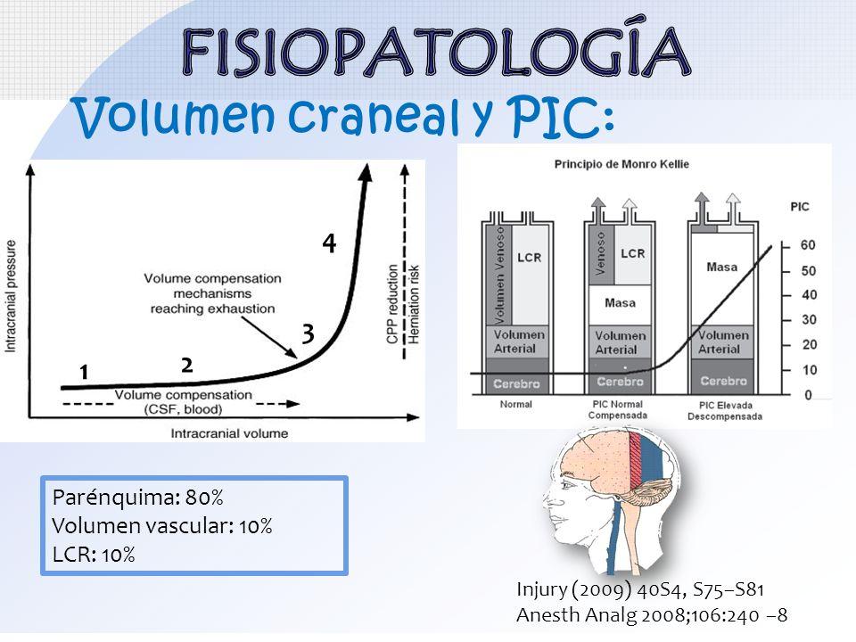 Saturación venosa bulbo yugular Monitoría multimodal Sj02InterpretaciónSituación clínicaTratamiento Normal (55-75%) Flujo sanguíneo cerebral adaptado a su consumo de oxígeno Compatible con la normalidadMismo tratamiento Disminuida (<55%) Disminución del flujo sanguíneo cerebral Hipoxia cerebral oligohémicaHipoventilar Tto.vasoespasmo Tto.convulsiones Incremento consumo de oxígeno cerebral Hiperactividad neuronalTto.hipertermia Tto deHTE Aumentada (>75%) Flujo sanguíneo cerebral aumentado Consumo oxígeno cerebral disminuido Hiperemia cerebral Zonas de infarto Muerte cerebral Hiperventilar Tto.