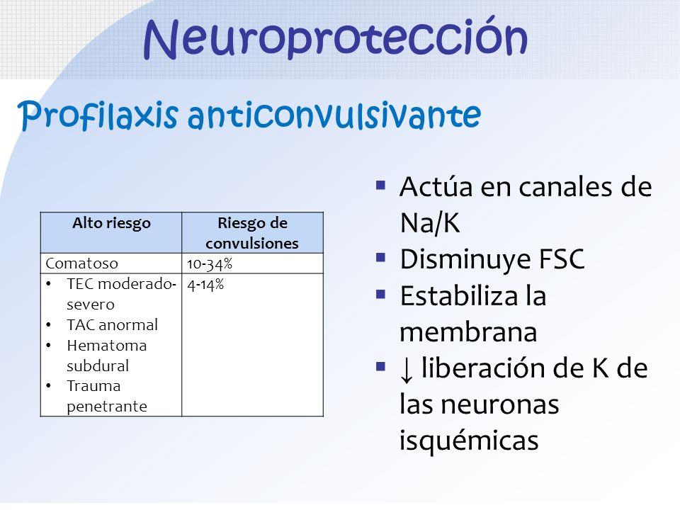 Profilaxis anticonvulsivante Actúa en canales de Na/K Disminuye FSC Estabiliza la membrana liberación de K de las neuronas isquémicas Alto riesgoRiesg