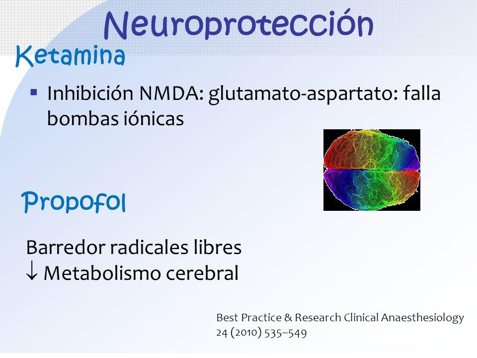 Neuroprotección Inhibición NMDA: glutamato-aspartato: falla bombas iónicas Ketamina Propofol Barredor radicales libres Metabolismo cerebral Best Pract