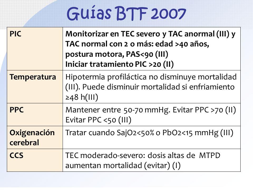 Guías BTF 2007 PICMonitorizar en TEC severo y TAC anormal (III) y TAC normal con 2 o más: edad >40 años, postura motora, PAS<90 (III) Iniciar tratamie