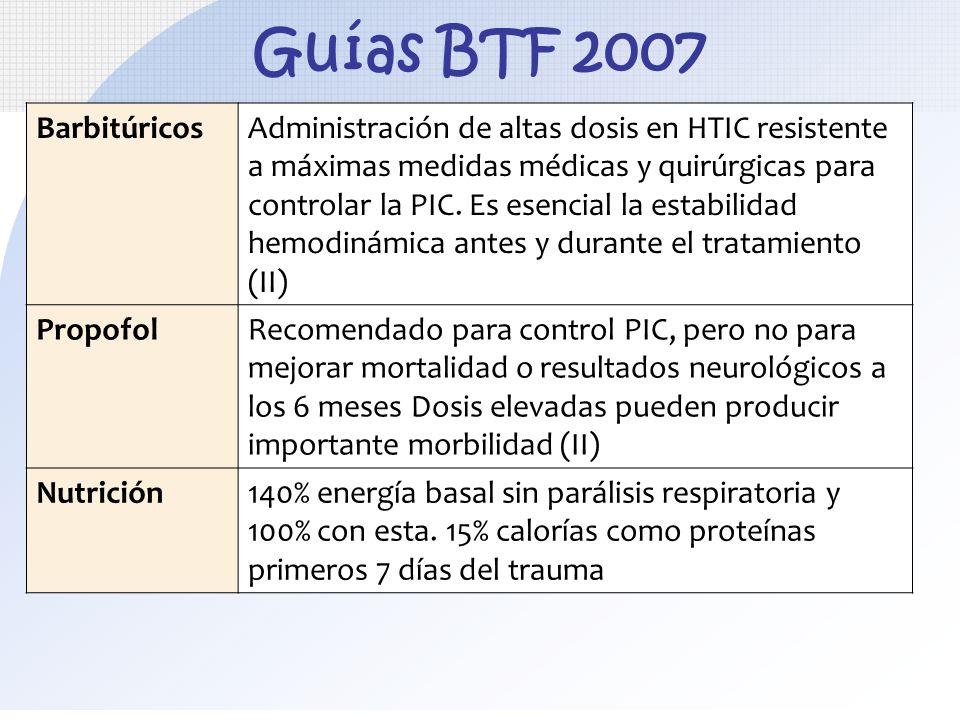 Guías BTF 2007 BarbitúricosAdministración de altas dosis en HTIC resistente a máximas medidas médicas y quirúrgicas para controlar la PIC. Es esencial