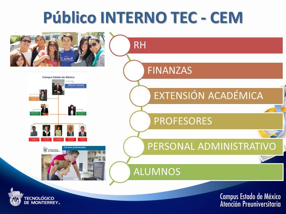 RH FINANZAS EXTENSIÓN ACADÉMICA PROFESORES PERSONAL ADMINISTRATIVO ALUMNOS Público INTERNO TEC - CEM
