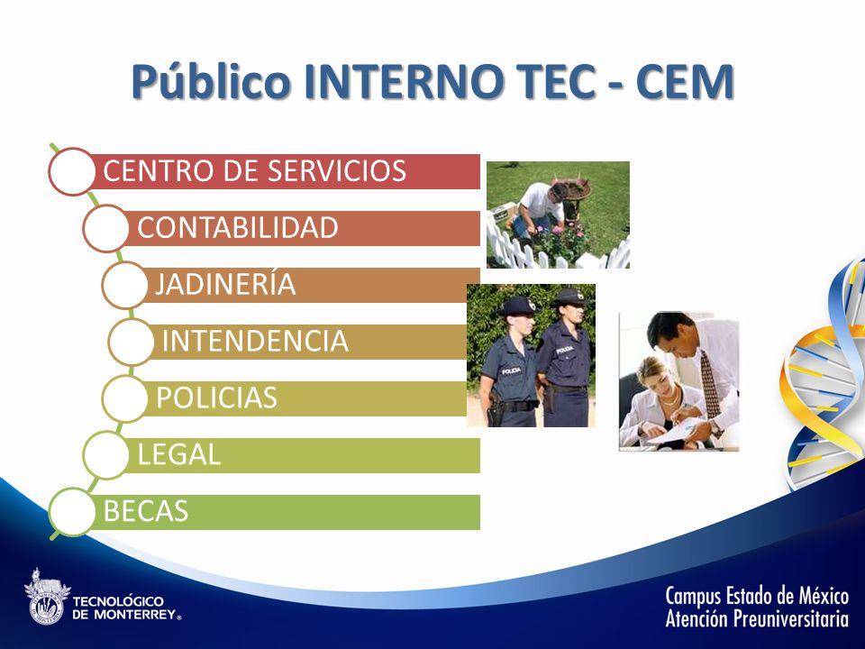 CENTRO DE SERVICIOS CONTABILIDAD JADINERÍA INTENDENCIA POLICIAS LEGAL BECAS Público INTERNO TEC - CEM