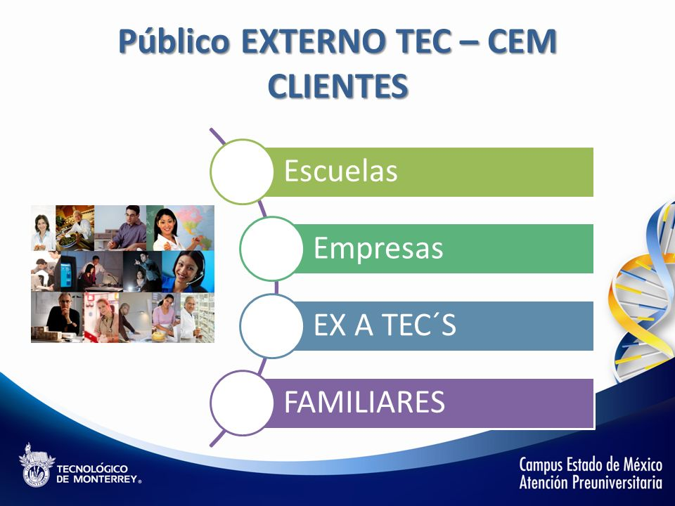 Público EXTERNO TEC – CEM CLIENTES Escuelas Empresas EX A TEC´S FAMILIARES