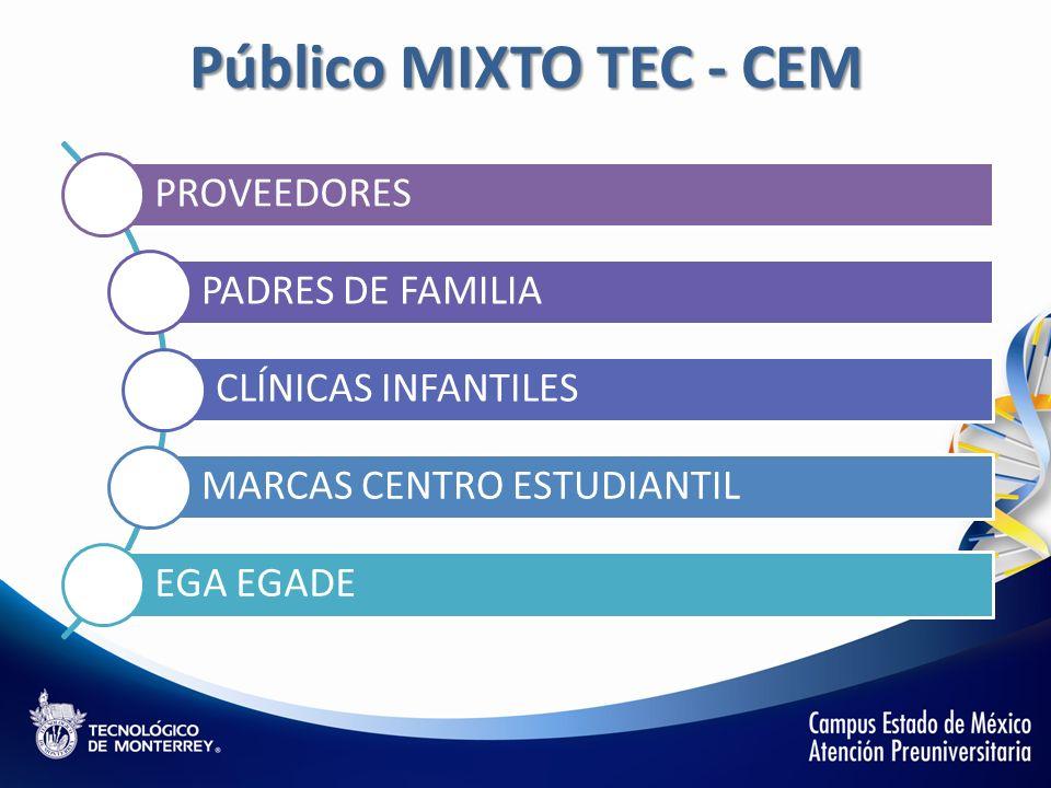 Público MIXTO TEC - CEM PROVEEDORES PADRES DE FAMILIA CLÍNICAS INFANTILES MARCAS CENTRO ESTUDIANTIL EGA EGADE