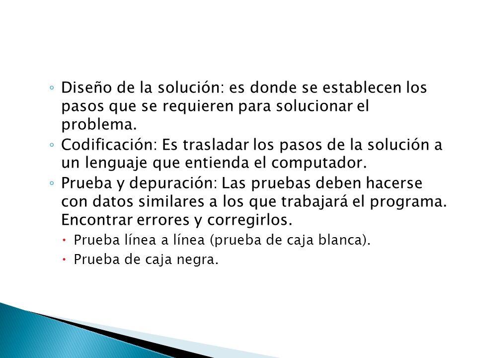 Diseño de la solución: es donde se establecen los pasos que se requieren para solucionar el problema.