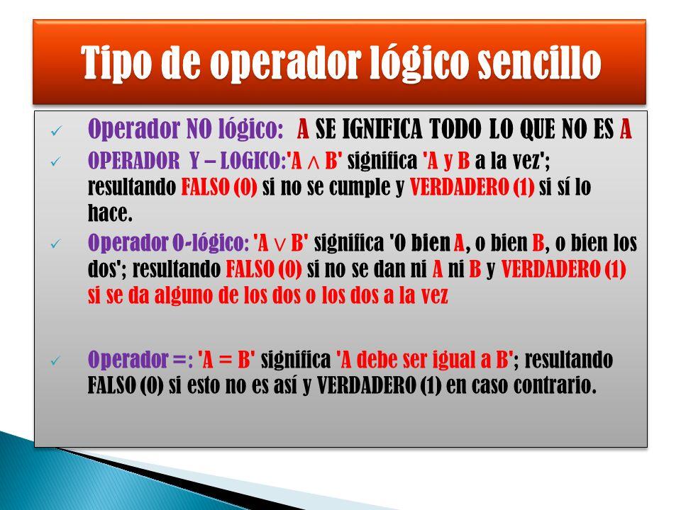 Operador NO lógico: A SE IGNIFICA TODO LO QUE NO ES A OPERADOR Y – LOGICO: A B significa A y B a la vez ; resultando FALSO (0) si no se cumple y VERDADERO (1) si sí lo hace.