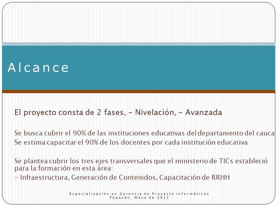 El proyecto consta de 2 fases, - Nivelación, - Avanzada Se busca cubrir el 90% de las instituciones educativas del departamento del cauca Se estima capacitar el 90% de los docentes por cada institución educativa Se plantea cubrir los tres ejes transversales que el ministerio de TICs estableció para la formación en esta área: - Infraestructura, Generación de Contenidos, Capacitación de RRHH Alcance Especialización en Gerencia de Proyecto informáticos Popayán, Mayo de 2011