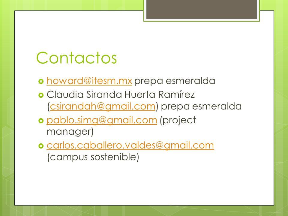 Más contactos Alx.afg@hotmail.com guillermopem@gmail.com fvivar@vozesmeralda.com rovivar5@gmail.com jeramogo42@hotmail.com Sapasa Raul jeramogo42@hotmail.com gmiravete@vozesmeralda.com