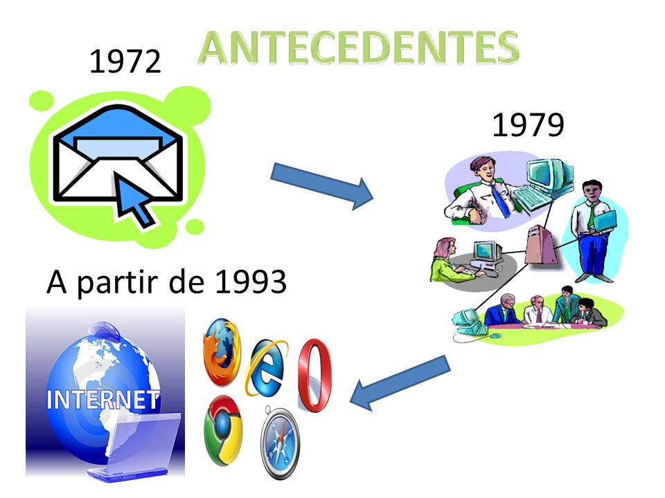 1972 1979 A partir de 1993