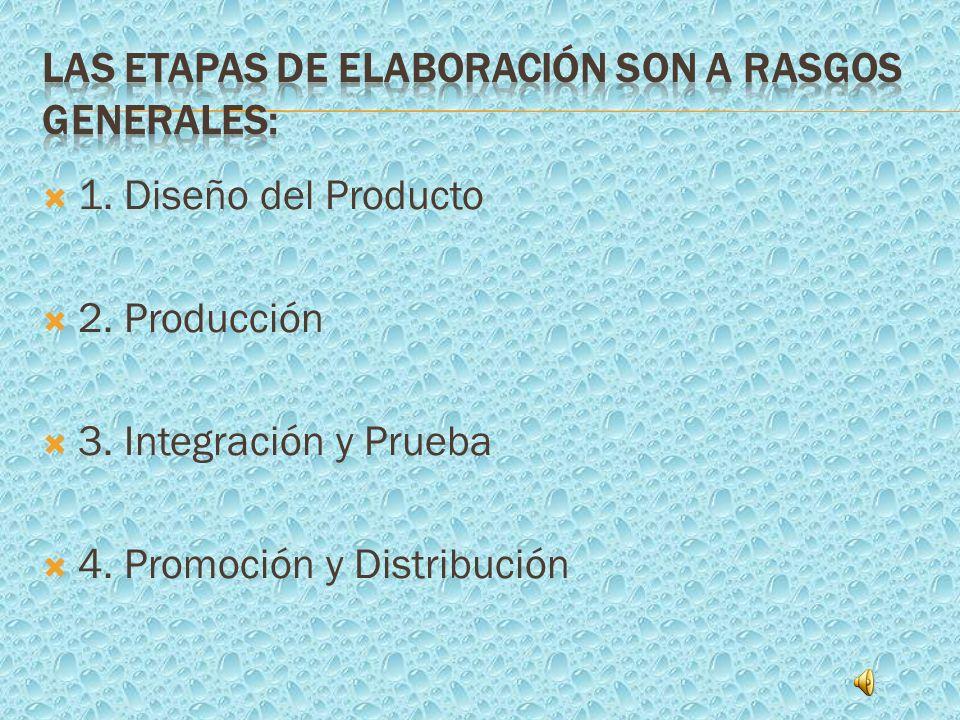 1. Diseño del Producto 2. Producción 3. Integración y Prueba 4. Promoción y Distribución