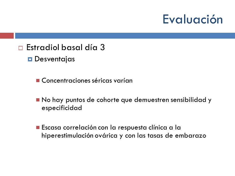 Evaluación Estradiol basal día 3 Desventajas Concentraciones séricas varían No hay puntos de cohorte que demuestren sensibilidad y especificidad Escas