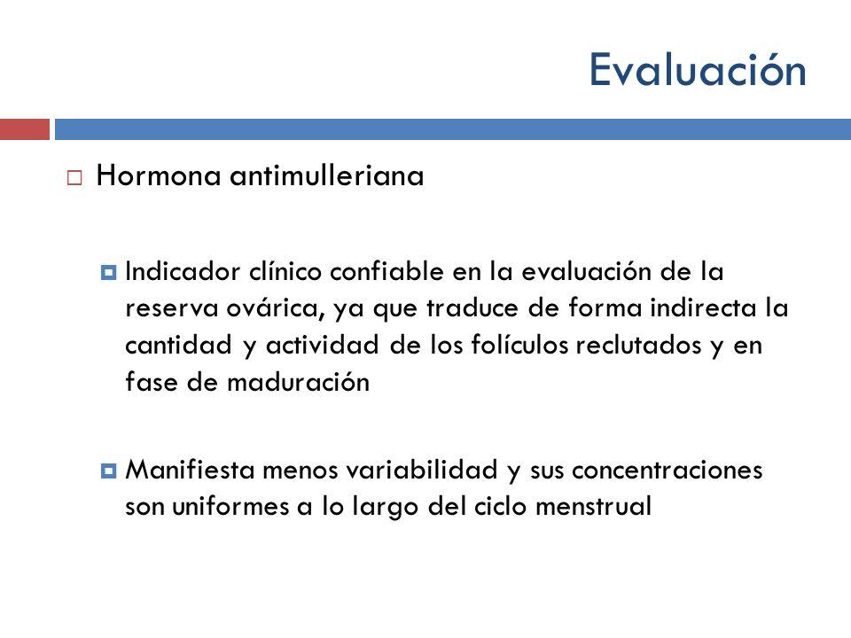 Evaluación Hormona antimulleriana Indicador clínico confiable en la evaluación de la reserva ovárica, ya que traduce de forma indirecta la cantidad y