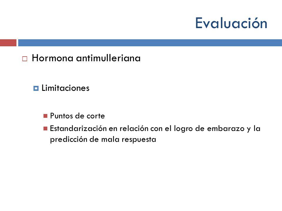 Evaluación Hormona antimulleriana Limitaciones Puntos de corte Estandarización en relación con el logro de embarazo y la predicción de mala respuesta
