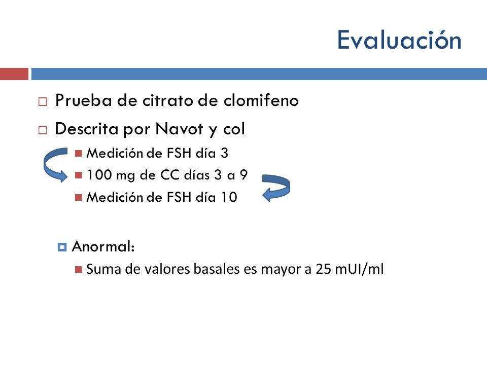 Evaluación Prueba de citrato de clomifeno Descrita por Navot y col Medición de FSH día 3 100 mg de CC días 3 a 9 Medición de FSH día 10 Anormal: Suma