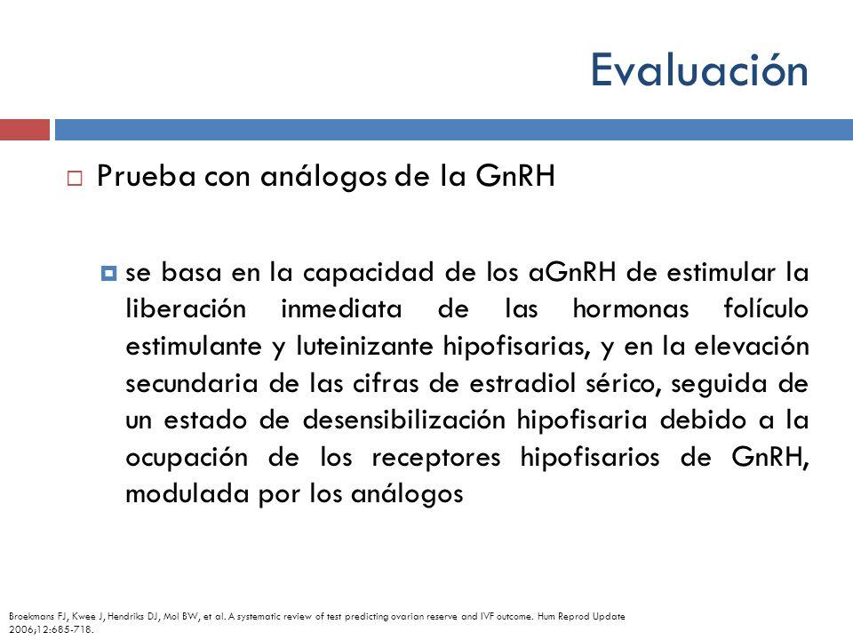 Evaluación Prueba con análogos de la GnRH se basa en la capacidad de los aGnRH de estimular la liberación inmediata de las hormonas folículo estimulan