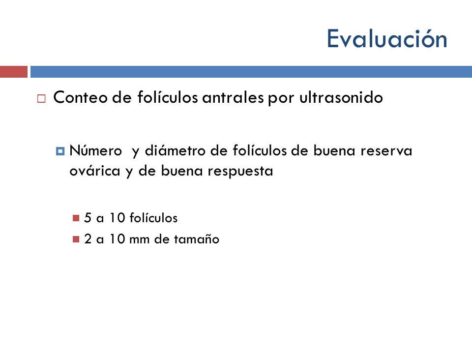 Evaluación Conteo de folículos antrales por ultrasonido Número y diámetro de folículos de buena reserva ovárica y de buena respuesta 5 a 10 folículos