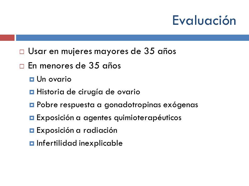 Evaluación Usar en mujeres mayores de 35 años En menores de 35 años Un ovario Historia de cirugía de ovario Pobre respuesta a gonadotropinas exógenas