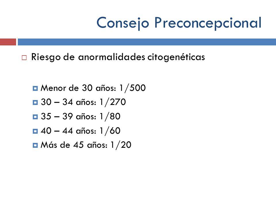 Consejo Preconcepcional Riesgo de anormalidades citogenéticas Menor de 30 años: 1/500 30 – 34 años: 1/270 35 – 39 años: 1/80 40 – 44 años: 1/60 Más de