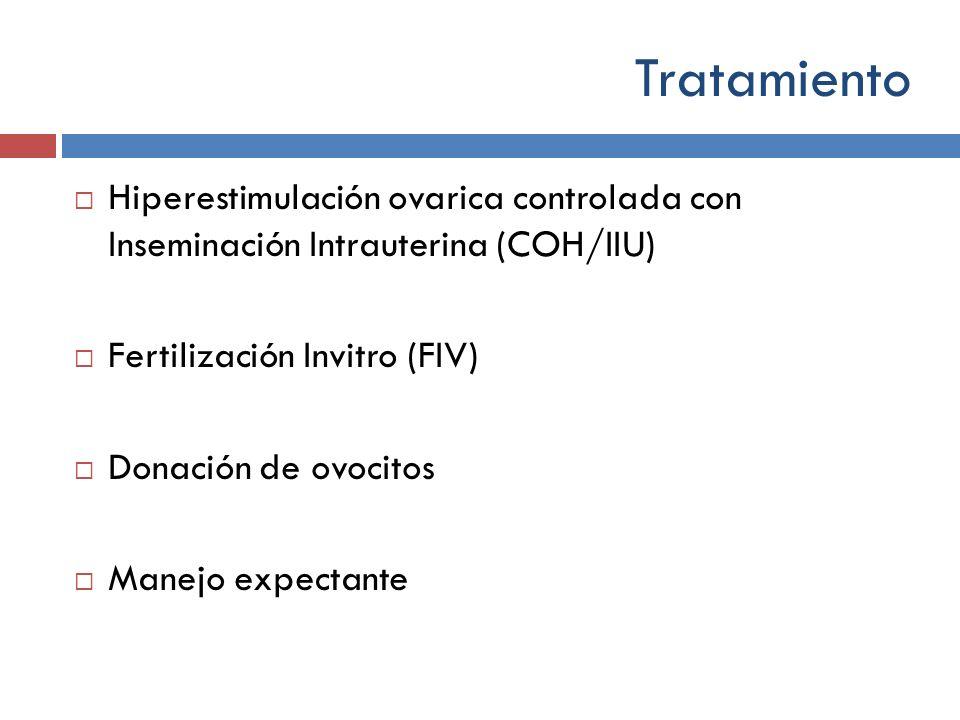 Tratamiento Hiperestimulación ovarica controlada con Inseminación Intrauterina (COH/IIU) Fertilización Invitro (FIV) Donación de ovocitos Manejo expec