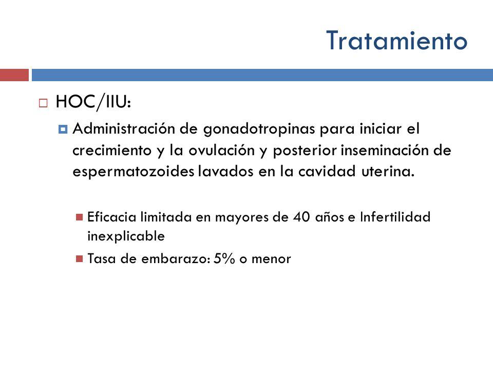 Tratamiento HOC/IIU: Administración de gonadotropinas para iniciar el crecimiento y la ovulación y posterior inseminación de espermatozoides lavados e