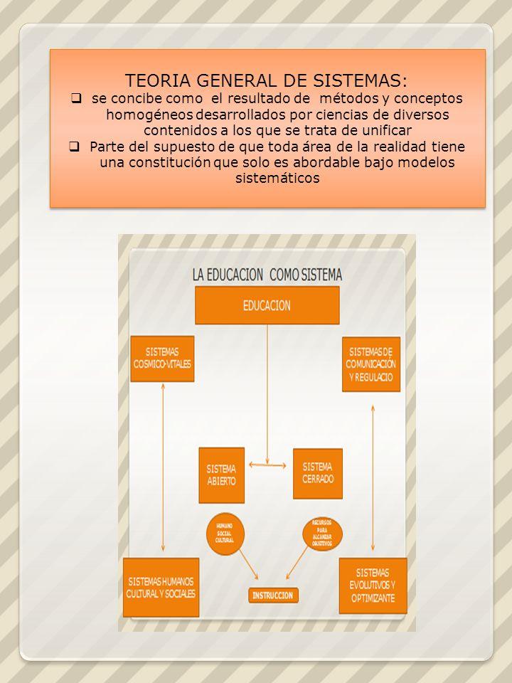ETAPAS DE UN ENFOQUE POR SISTEMAS 1IDENTIFICACION DEL PROBLEMA 2 ALTERNATIVA DE SOLUCION 3 OBJETIVOS COCRETOS Y ESPECIFICOOS 4 AMBIENTE Y LIMITACIONES 5 RECURSOS Y DISPONIBILIDAD 6 COMPONENTES 7ACTIVIDAD DE CONTROL Y COMUNICACIÓN DE RETORNO LA EDUCACION COMO SISTEMA DE COMUNICACION ES UN TIPO DE COMUNICACIÓN QUE PONE EN RELACION A DOS PERSONALIDADES CON EL DESEO DE LOGRAR UN PERFECCIONAMIENTO
