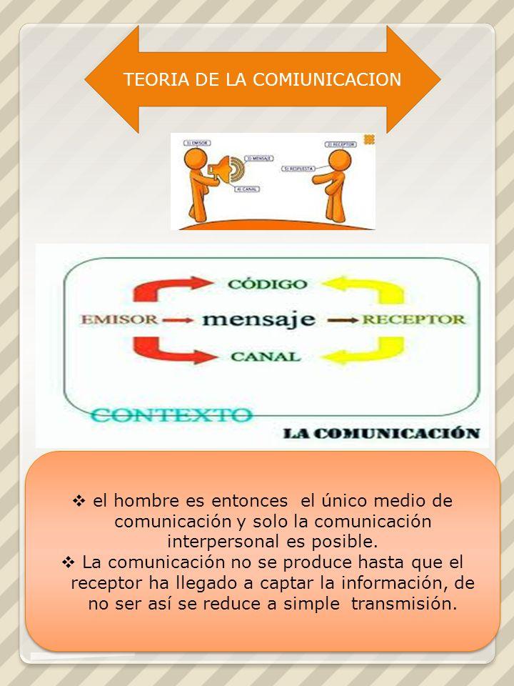 TEORIA DE LA COMIUNICACION el hombre es entonces el único medio de comunicación y solo la comunicación interpersonal es posible.