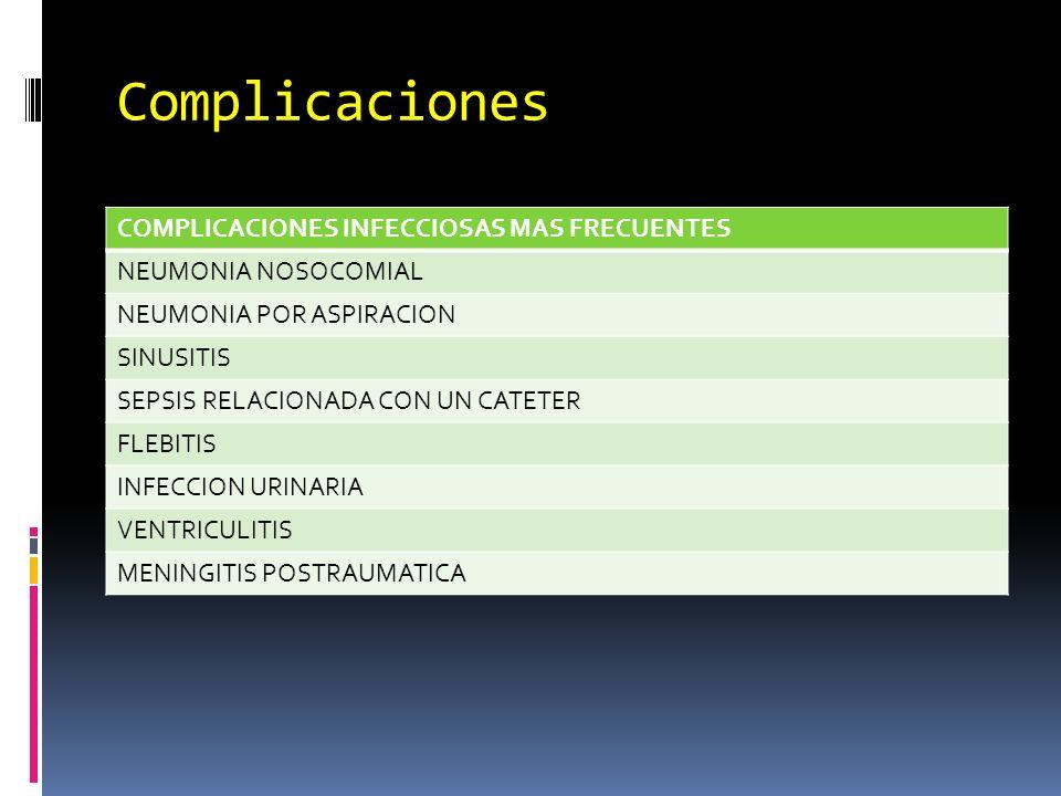 Complicaciones COMPLICACIONES INFECCIOSAS MAS FRECUENTES NEUMONIA NOSOCOMIAL NEUMONIA POR ASPIRACION SINUSITIS SEPSIS RELACIONADA CON UN CATETER FLEBI