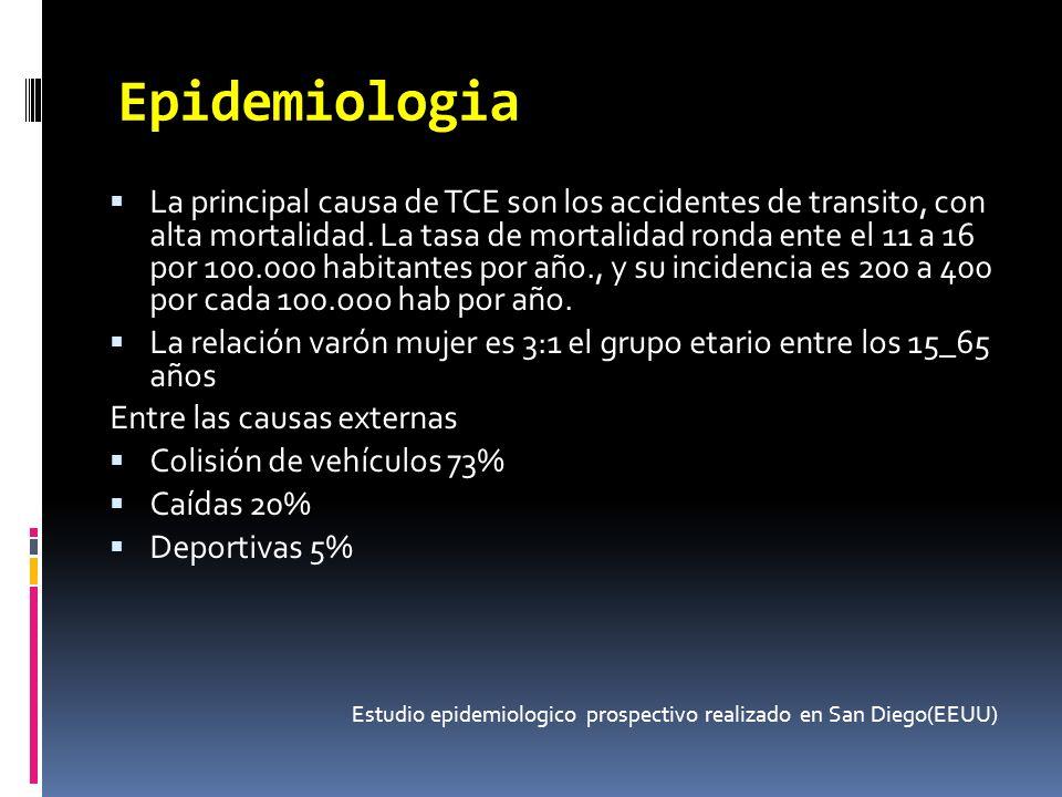 Epidemiologia La principal causa de TCE son los accidentes de transito, con alta mortalidad. La tasa de mortalidad ronda ente el 11 a 16 por 100.000 h