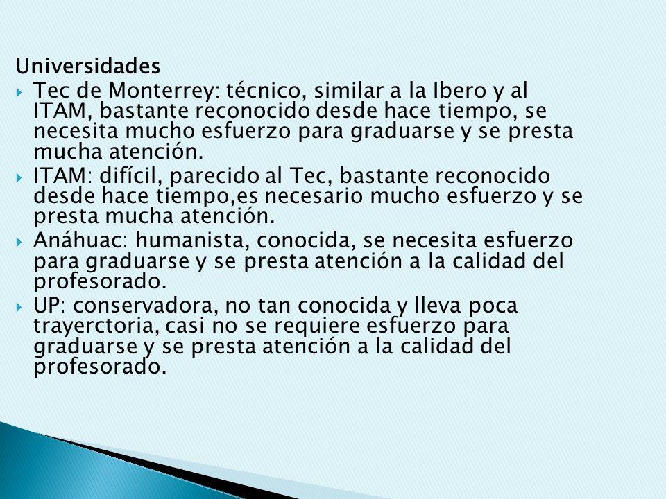 Universidades Tec de Monterrey: técnico, similar a la Ibero y al ITAM, bastante reconocido desde hace tiempo, se necesita mucho esfuerzo para graduarse y se presta mucha atención.